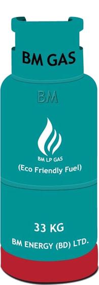 BM Energy(BD) Ltd  – Smart Group of Industries